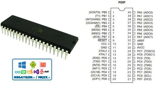 ترتیپ پایه های میکرو کنترلر atmega32a